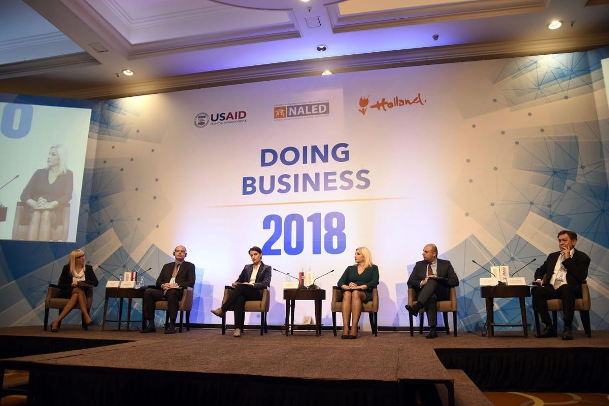 Doing Business Index Success