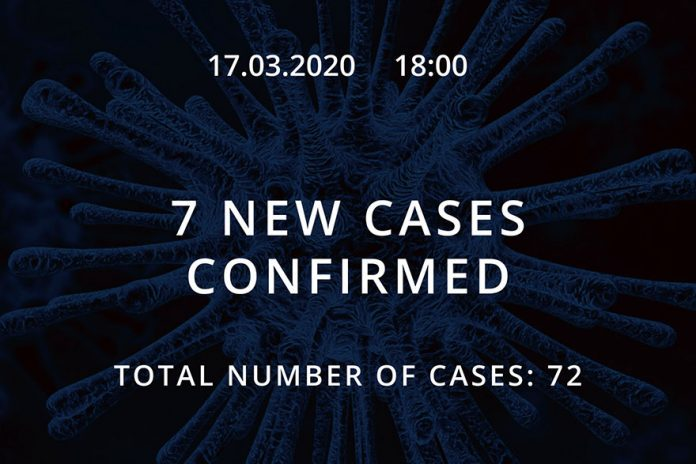 Serbia reaches 72 cases of coronavirus